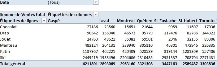 Tableaux Croises Dynamiques Excel Quebec
