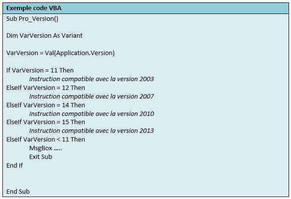 vba-determiner-version-excel-4